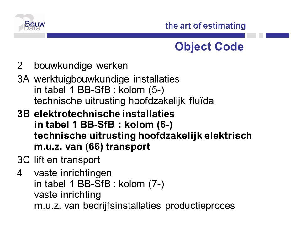 2bouwkundige werken 3Awerktuigbouwkundige installaties in tabel 1 BB-SfB : kolom (5-) technische uitrusting hoofdzakelijk fluïda 3Belektrotechnische installaties in tabel 1 BB-SfB : kolom (6-) technische uitrusting hoofdzakelijk elektrisch m.u.z.