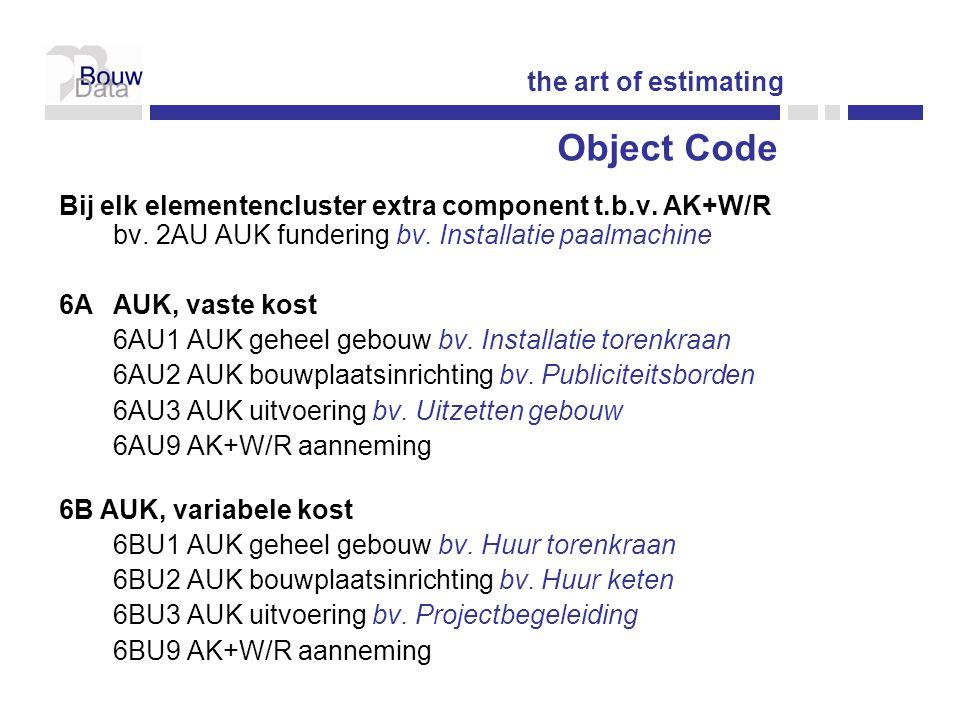 Bij elk elementencluster extra component t.b.v.AK+W/R bv.