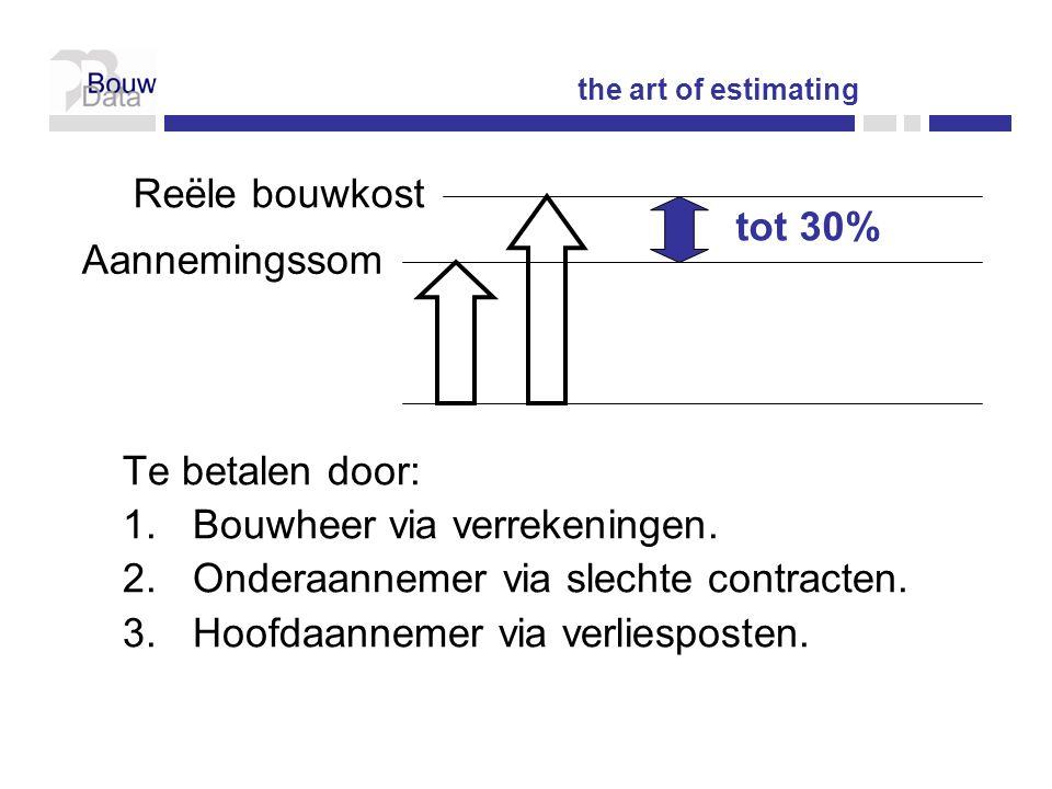  Raming = hoev x EH prijzen conform tabel 7 NEN 2634  hoev uit schetsontwerp architect  EH prijzen zijn KKG elementenclusters bv 2A fundering  Programma van Eisen bv de sondering wijst uit dat een fundering op sokkels mogelijk is the art of estimating Fasering - projectdefinitie