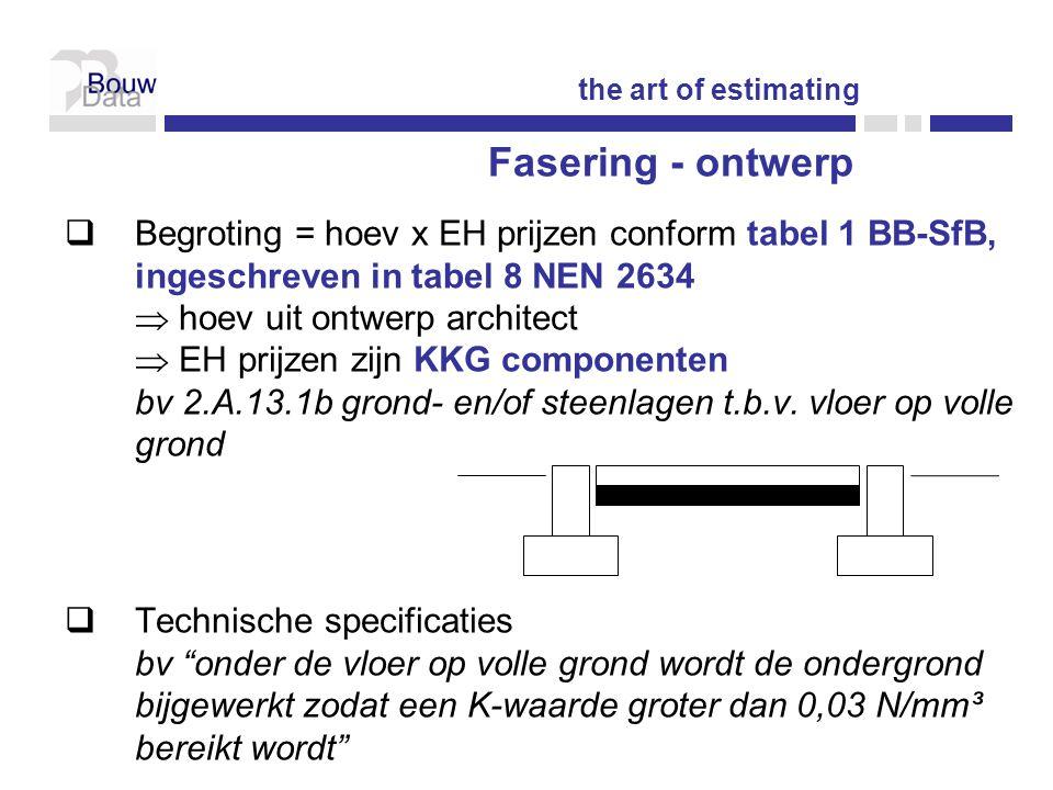  Begroting = hoev x EH prijzen conform tabel 1 BB-SfB, ingeschreven in tabel 8 NEN 2634  hoev uit ontwerp architect  EH prijzen zijn KKG componenten bv 2.A.13.1b grond- en/of steenlagen t.b.v.