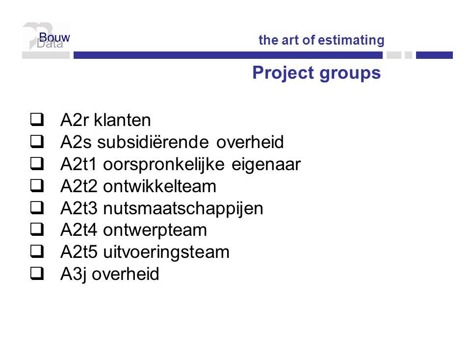 Project groups  A2r klanten  A2s subsidiërende overheid  A2t1 oorspronkelijke eigenaar  A2t2 ontwikkelteam  A2t3 nutsmaatschappijen  A2t4 ontwerpteam  A2t5 uitvoeringsteam  A3j overheid the art of estimating
