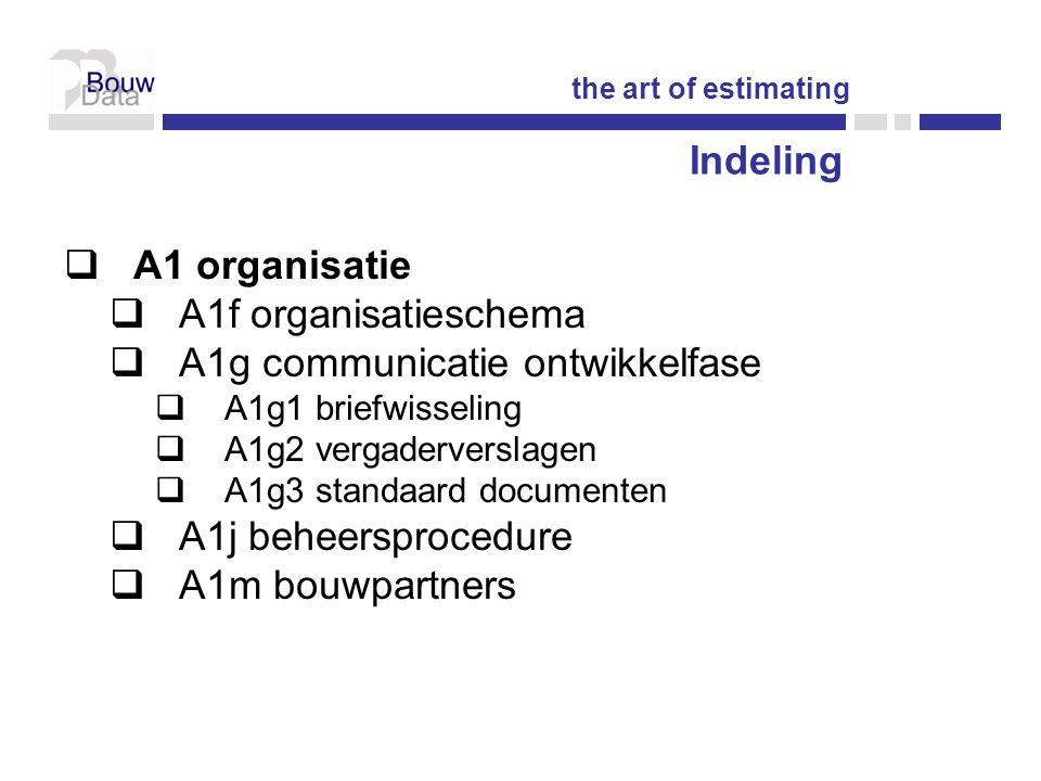 Indeling  A1 organisatie  A1f organisatieschema  A1g communicatie ontwikkelfase  A1g1 briefwisseling  A1g2 vergaderverslagen  A1g3 standaard documenten  A1j beheersprocedure  A1m bouwpartners the art of estimating
