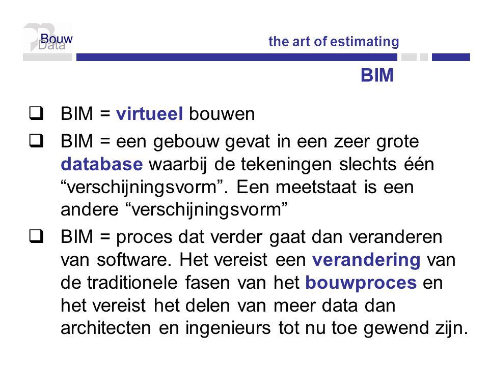 BIM = virtueel bouwen  BIM = een gebouw gevat in een zeer grote database waarbij de tekeningen slechts één verschijningsvorm .