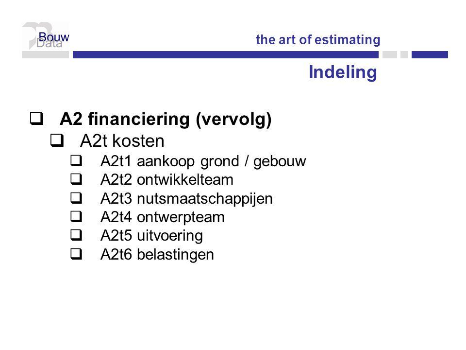 Indeling  A2 financiering (vervolg)  A2t kosten  A2t1 aankoop grond / gebouw  A2t2 ontwikkelteam  A2t3 nutsmaatschappijen  A2t4 ontwerpteam  A2t5 uitvoering  A2t6 belastingen the art of estimating
