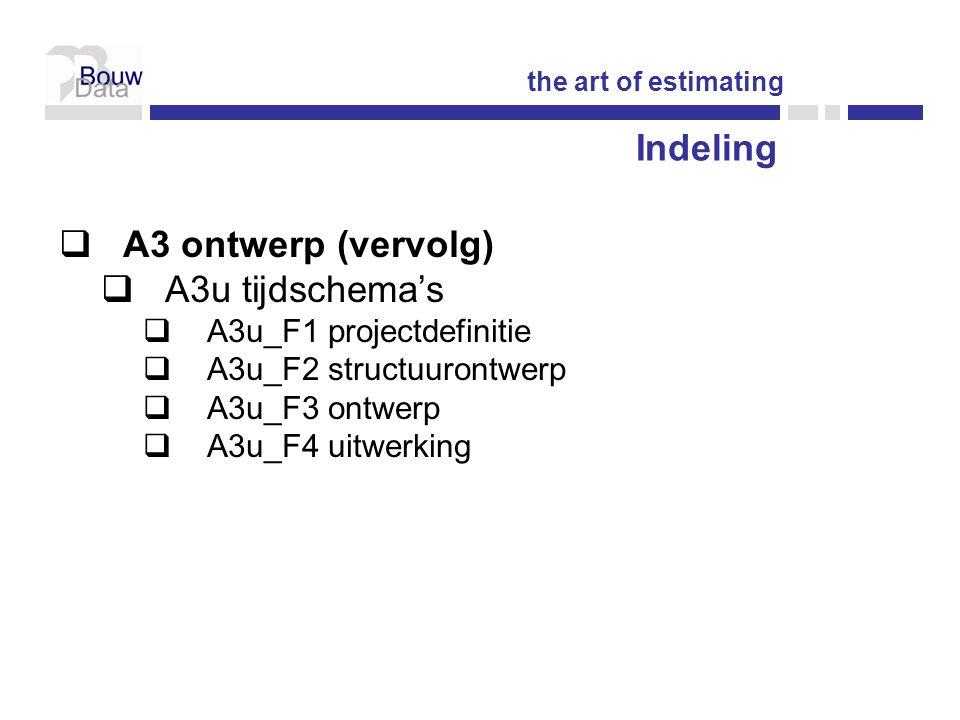 Indeling  A3 ontwerp (vervolg)  A3u tijdschema's  A3u_F1 projectdefinitie  A3u_F2 structuurontwerp  A3u_F3 ontwerp  A3u_F4 uitwerking the art of estimating
