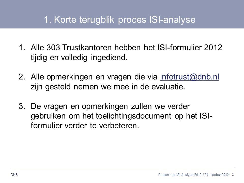 3 DNB Presentatie ISI-Analyse 2012 / 29 oktober 2012 1. Korte terugblik proces ISI-analyse 1.Alle 303 Trustkantoren hebben het ISI-formulier 2012 tijd