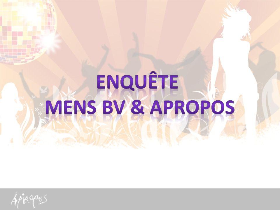 1.Hoe beoordeel je het reguliere repertoire van Apropos.