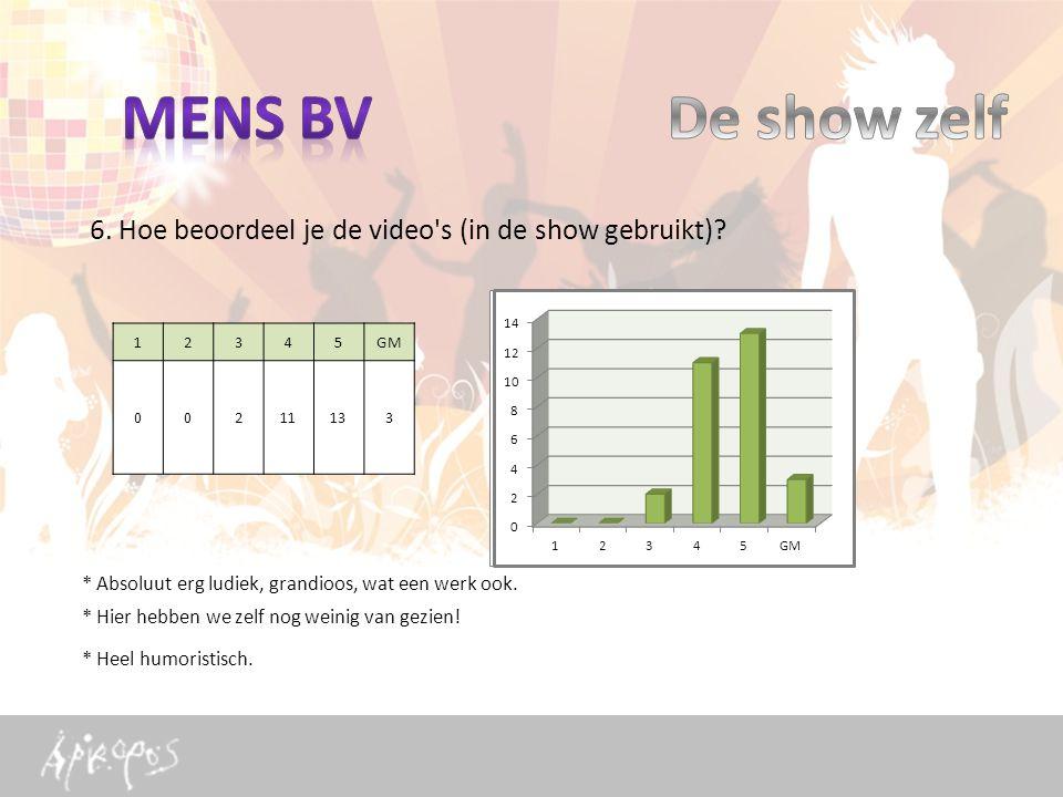 6. Hoe beoordeel je de video s (in de show gebruikt).