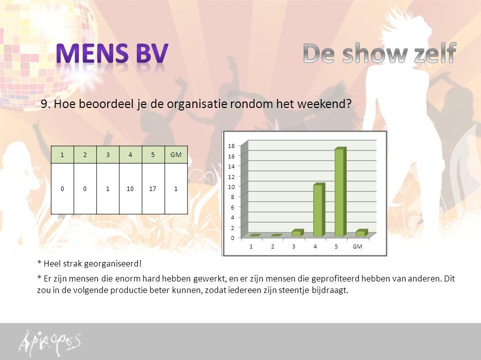 9. Hoe beoordeel je de organisatie rondom het weekend.