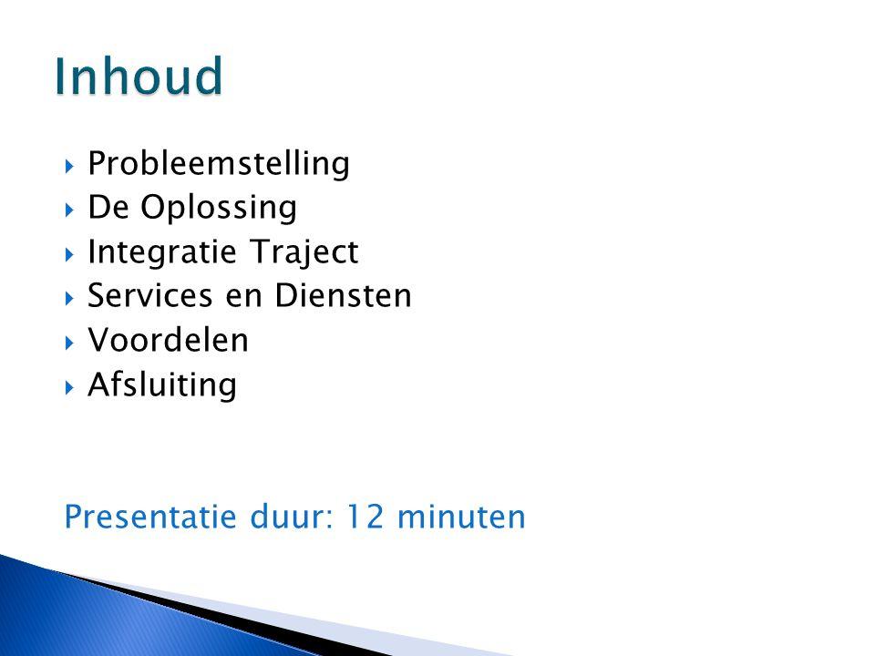  Probleemstelling  De Oplossing  Integratie Traject  Services en Diensten  Voordelen  Afsluiting Presentatie duur: 12 minuten