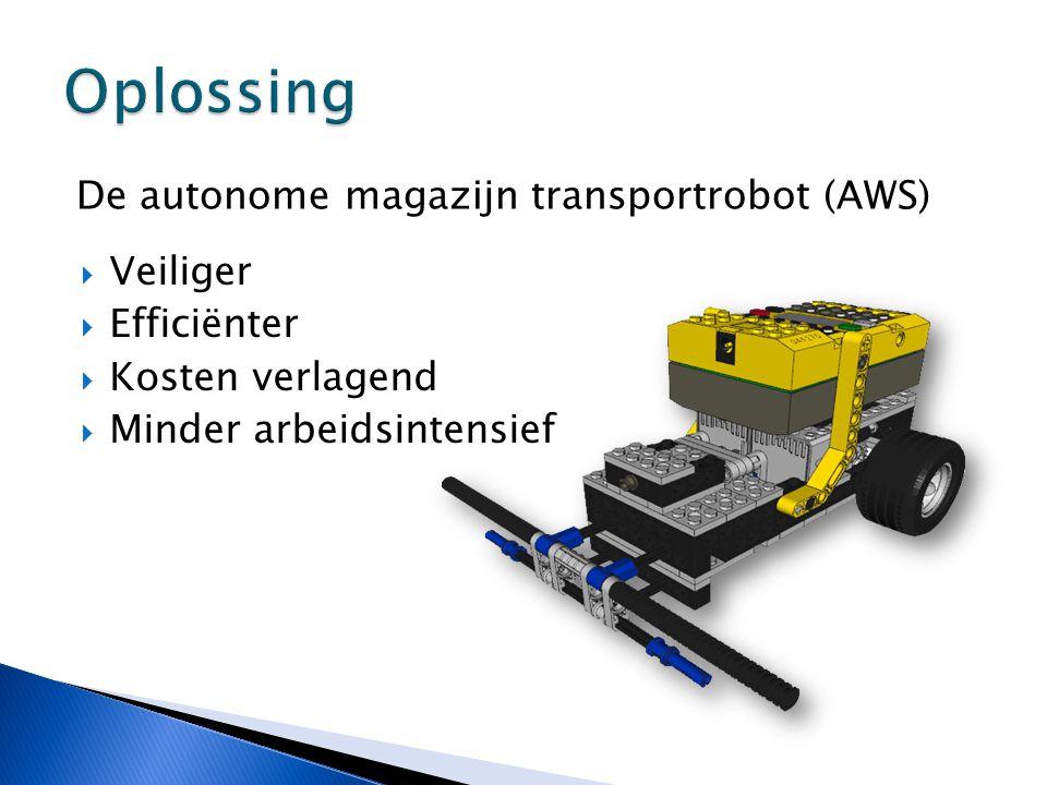 De autonome magazijn transportrobot (AWS)  Veiliger  Efficiënter  Kosten verlagend  Minder arbeidsintensief