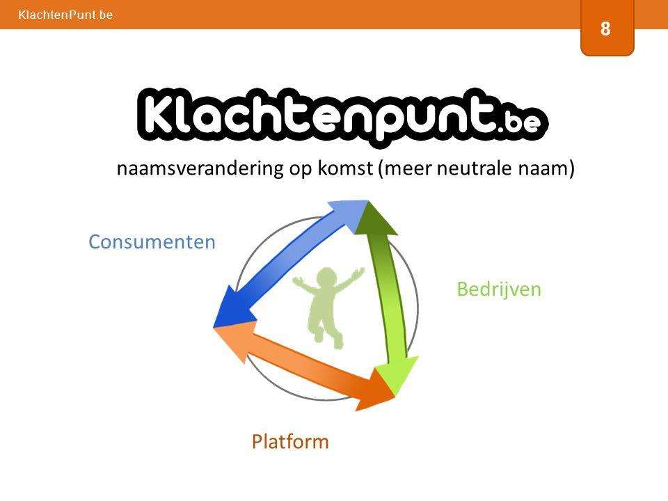 KlachtenPunt.be 8 Bedrijven Platform Consumenten naamsverandering op komst (meer neutrale naam)