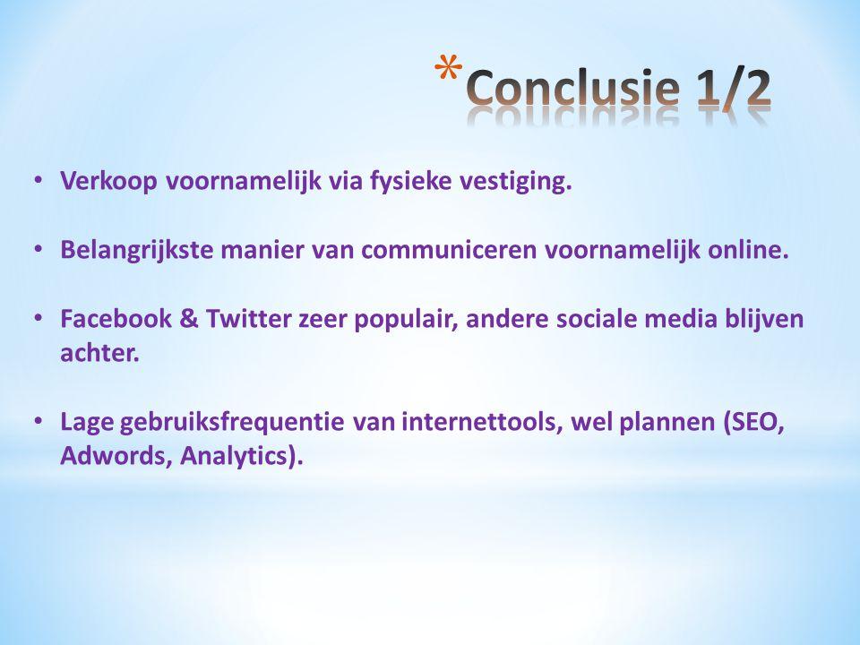 • Verkoop voornamelijk via fysieke vestiging. • Belangrijkste manier van communiceren voornamelijk online. • Facebook & Twitter zeer populair, andere