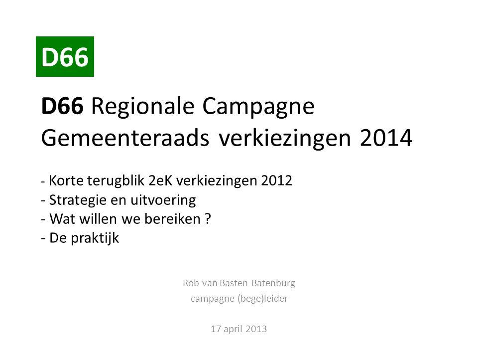 Terugblik 2eK verkiezingen 2012 • Limburg sterkst gegroeid van alle provincies 2014: op zijn minst handhaven resultaat 2012 .