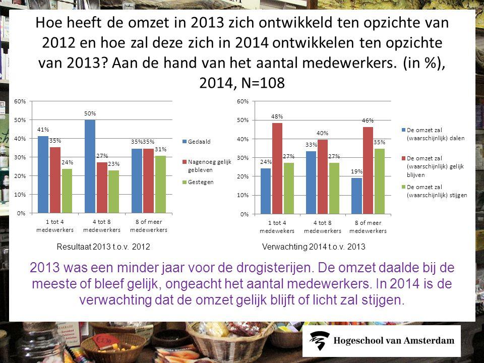 Hoe heeft de omzet in 2013 zich ontwikkeld ten opzichte van 2012 en hoe zal deze zich in 2014 ontwikkelen ten opzichte van 2013.