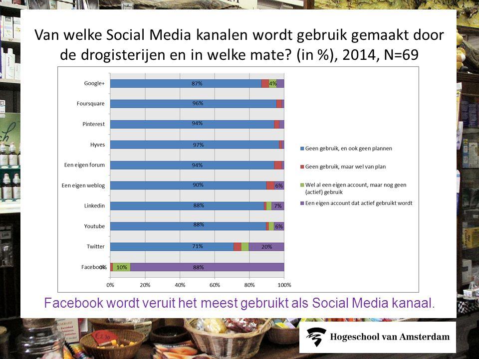 Van welke Social Media kanalen wordt gebruik gemaakt door de drogisterijen en in welke mate.