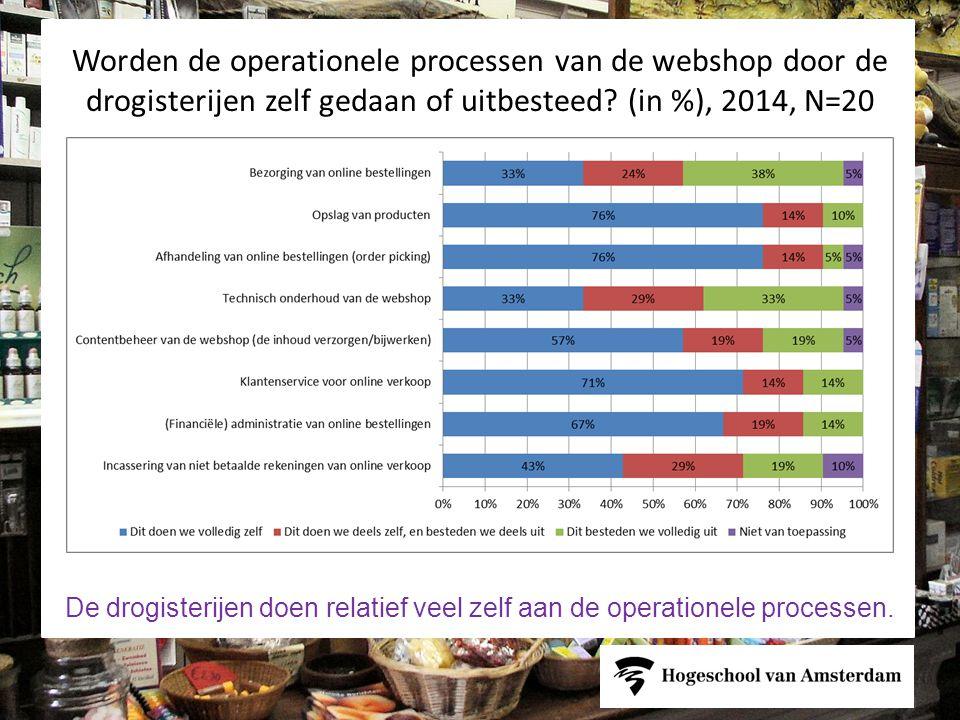 Worden de operationele processen van de webshop door de drogisterijen zelf gedaan of uitbesteed.