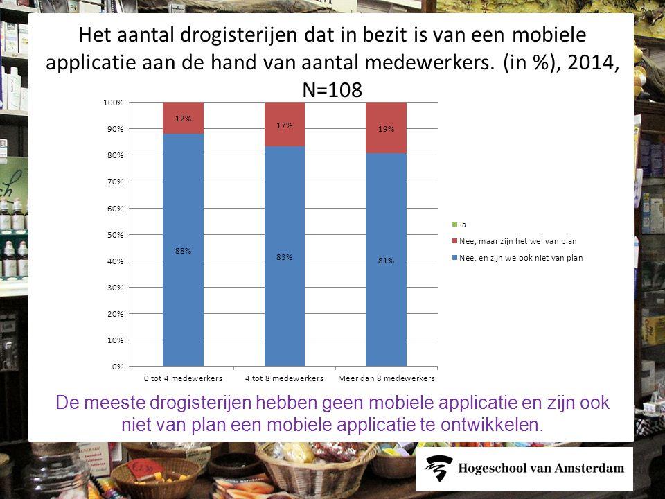 Het aantal drogisterijen dat in bezit is van een mobiele applicatie aan de hand van aantal medewerkers.