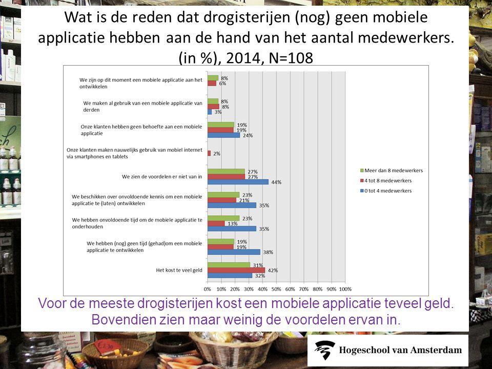 Wat is de reden dat drogisterijen (nog) geen mobiele applicatie hebben aan de hand van het aantal medewerkers.