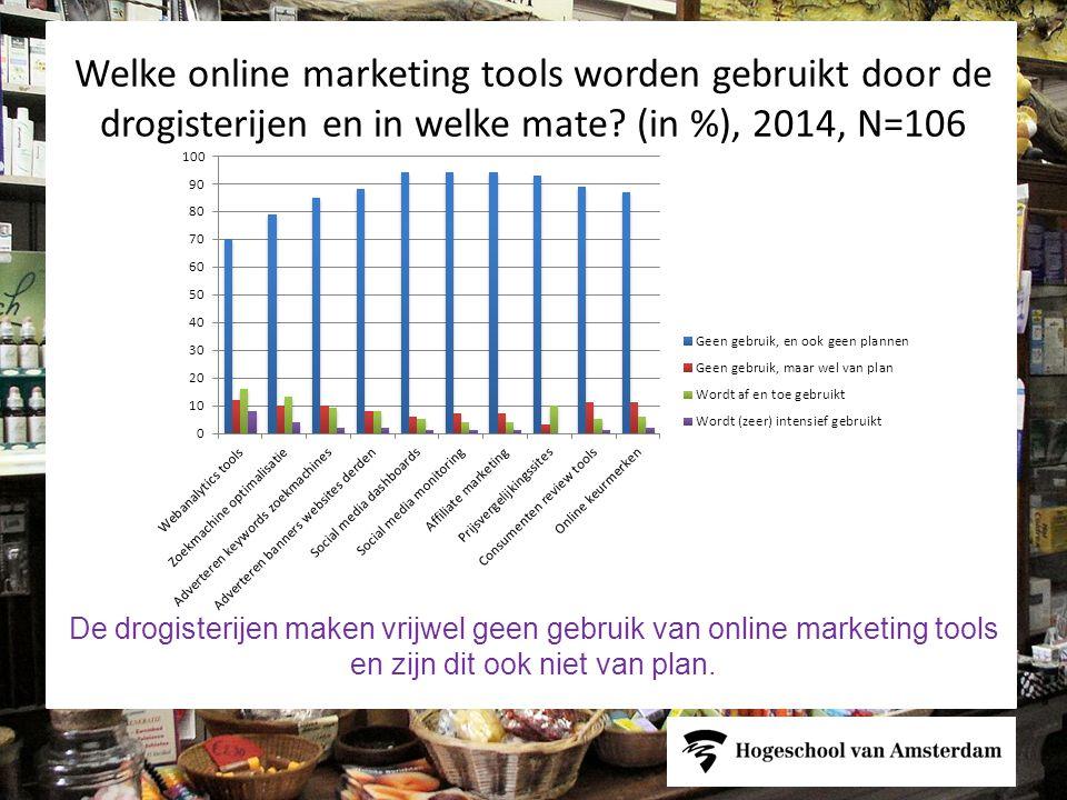 Welke online marketing tools worden gebruikt door de drogisterijen en in welke mate.