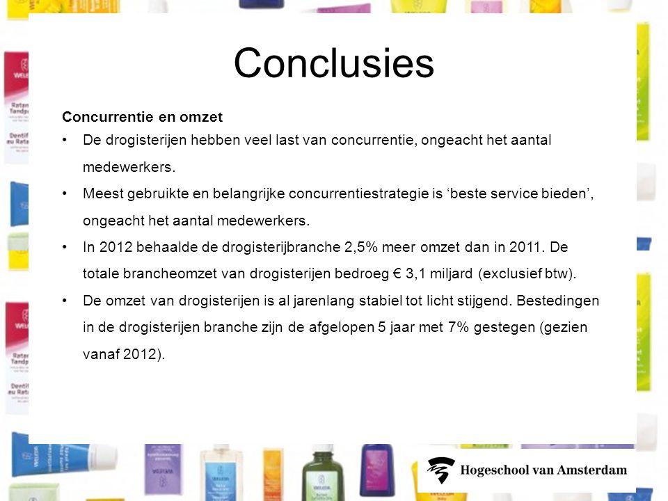 Conclusies Concurrentie en omzet •De drogisterijen hebben veel last van concurrentie, ongeacht het aantal medewerkers.