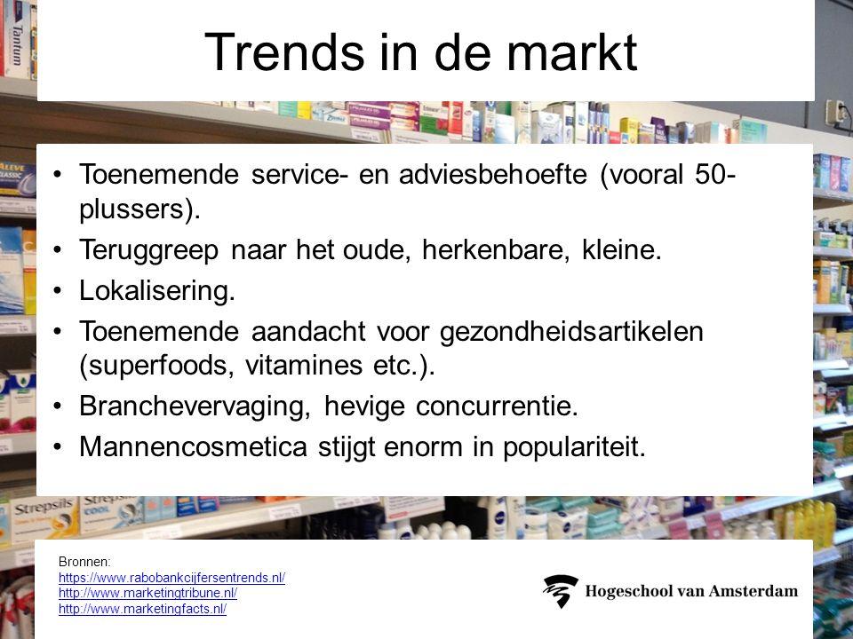 belangrijkste trends en ontwikkelingen op het gebied van online ondernemen in de branche(s) Incl.
