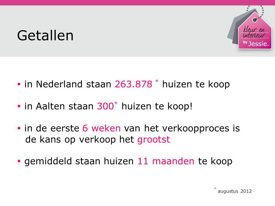 Getallen  in Nederland staan 263.878 * huizen te koop  in Aalten staan 300 * huizen te koop.