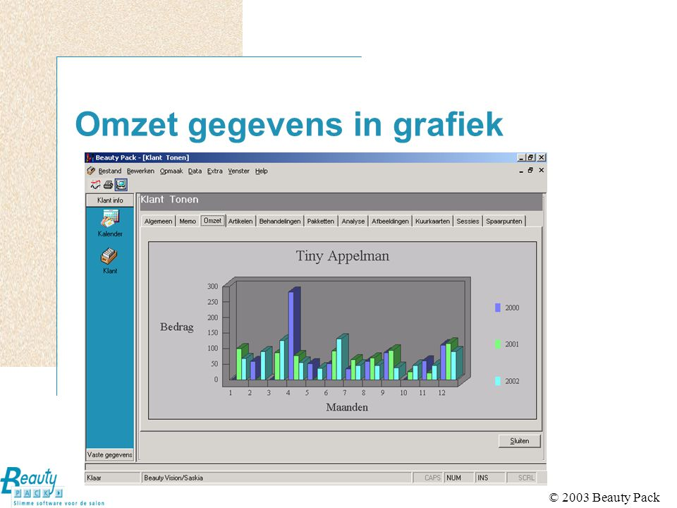 © 2003 Beauty Pack Omzet gegevens in grafiek