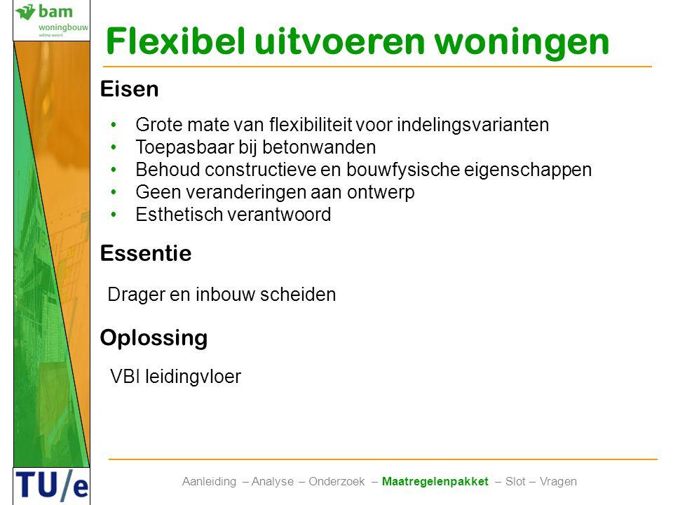 Flexibel uitvoeren woningen Aanleiding – Analyse – Onderzoek – Maatregelenpakket – Slot – Vragen Eisen Drager en inbouw scheiden Essentie •Grote mate