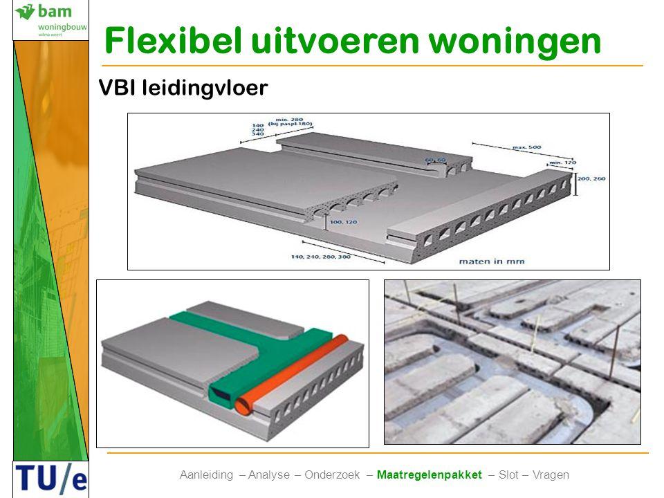 Flexibel uitvoeren woningen Aanleiding – Analyse – Onderzoek – Maatregelenpakket – Slot – Vragen VBI leidingvloer