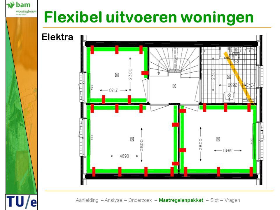 Flexibel uitvoeren woningen Aanleiding – Analyse – Onderzoek – Maatregelenpakket – Slot – Vragen Elektra
