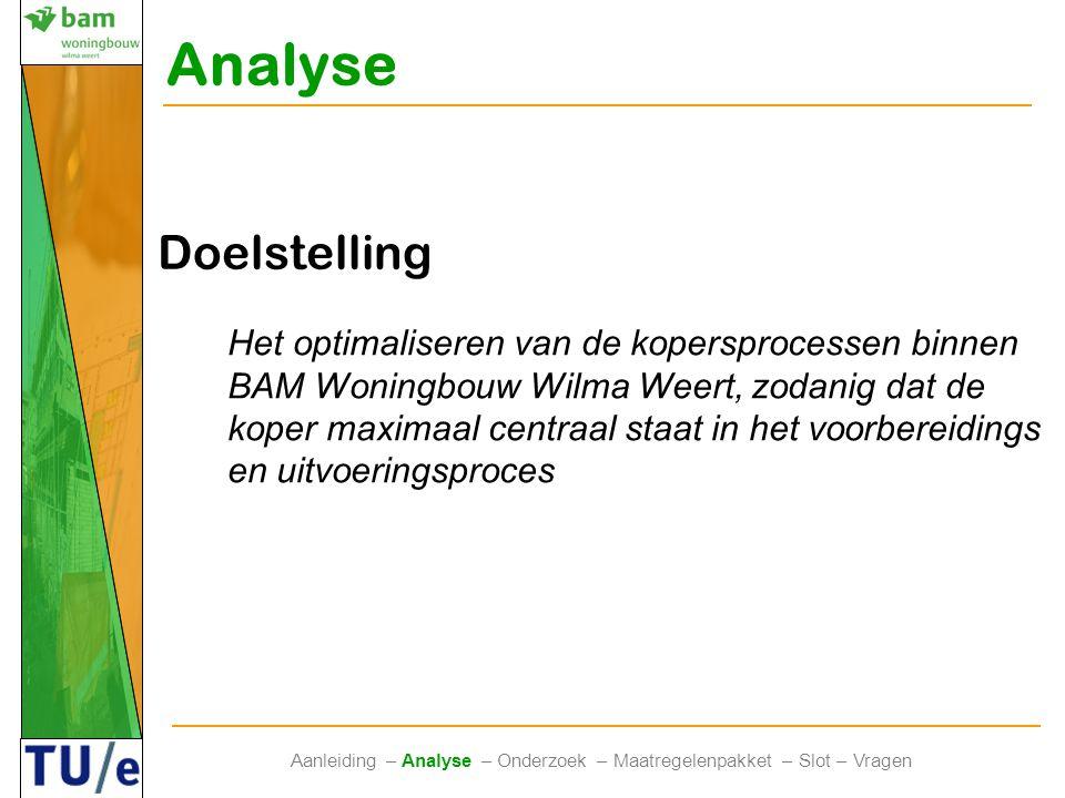 Analyse Aanleiding – Analyse – Onderzoek – Maatregelenpakket – Slot – Vragen Doelstelling Het optimaliseren van de kopersprocessen binnen BAM Woningbo