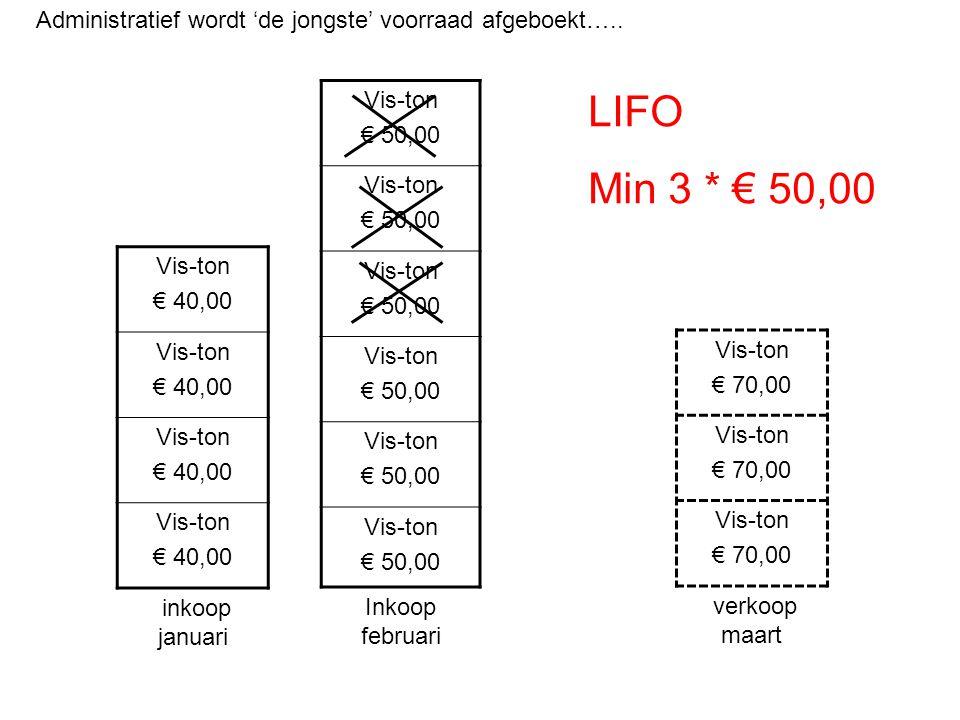 Vis-ton € 40,00 Vis-ton € 40,00 Vis-ton € 40,00 Vis-ton € 40,00 inkoop januari Vis-ton € 50,00 Vis-ton € 50,00 Vis-ton € 50,00 Vis-ton € 50,00 Vis-ton