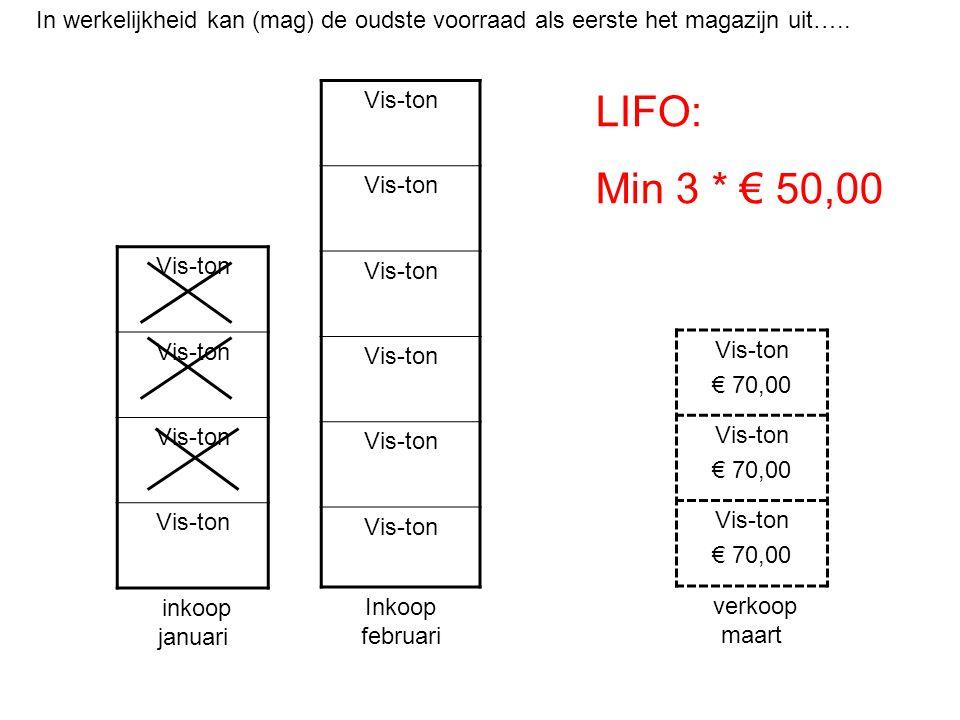 Vis-ton inkoop januari Vis-ton Inkoop februari Vis-ton € 70,00 Vis-ton € 70,00 Vis-ton € 70,00 verkoop maart LIFO: Min 3 * € 50,00 In werkelijkheid ka