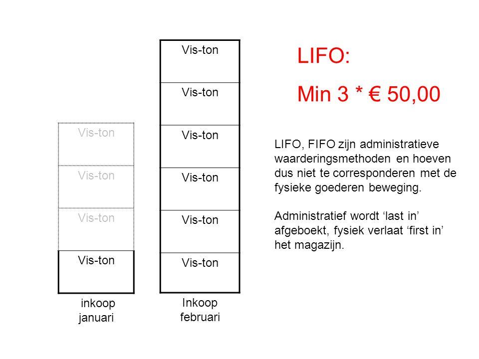 Vis-ton Inkoop februari Vis-ton € 70,00 Vis-ton € 70,00 Vis-ton € 70,00 verkoop maart LIFO: Min 3 * € 50,00 LIFO, FIFO zijn administratieve waardering