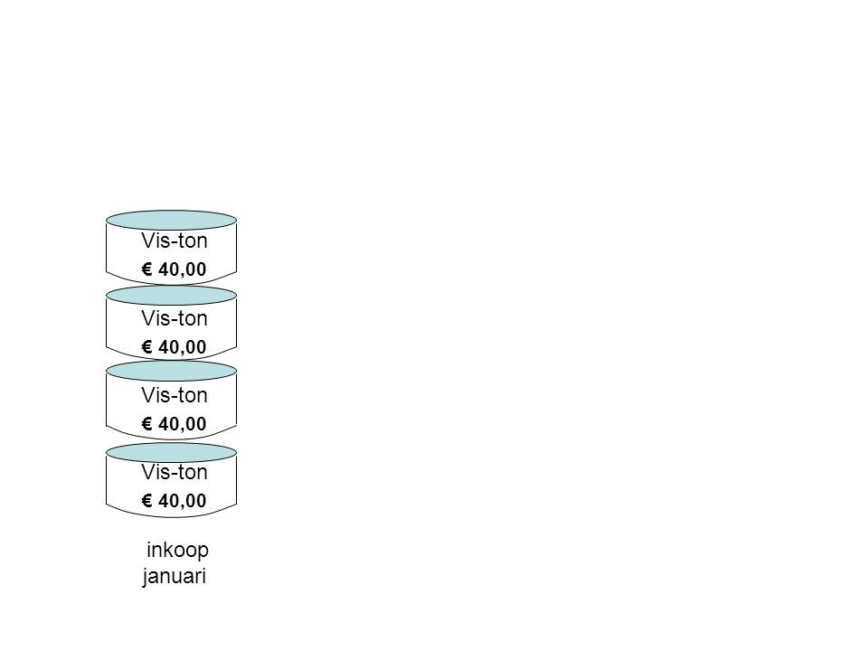 Vis-ton € 40,00 Vis-ton € 40,00 Vis-ton € 40,00 Vis-ton € 40,00 inkoop januari