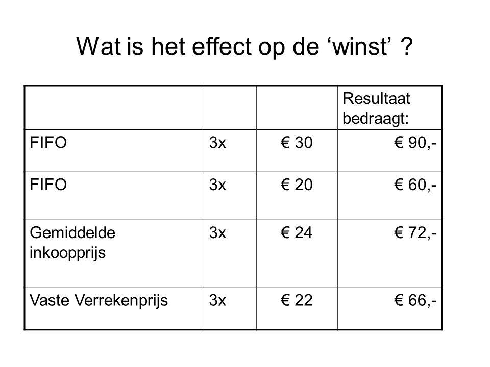 Wat is het effect op de 'winst' ? Resultaat bedraagt: FIFO3x€ 30€ 90,- FIFO3x€ 20€ 60,- Gemiddelde inkoopprijs 3x€ 24€ 72,- Vaste Verrekenprijs3x€ 22€
