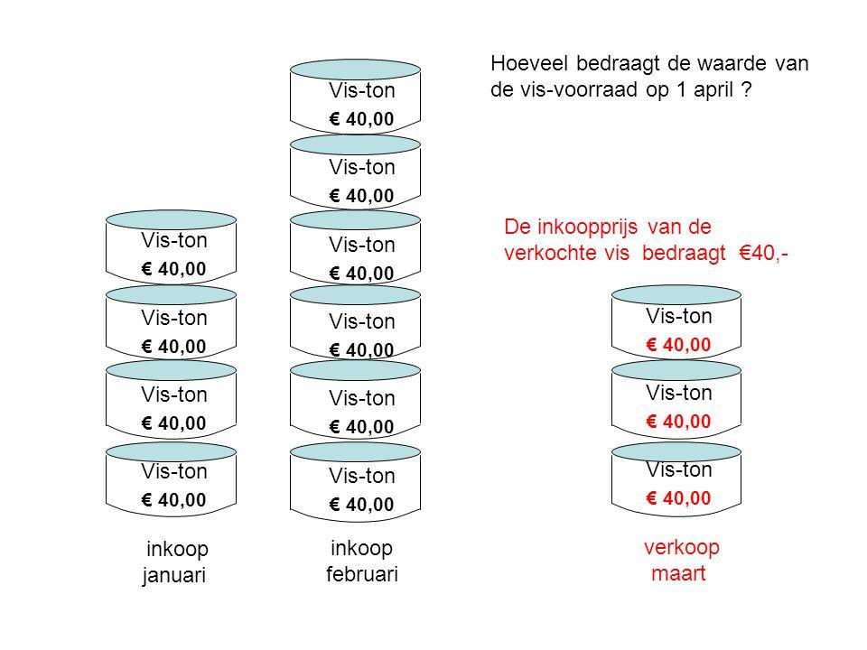 Vis-ton € 40,00 Vis-ton € 40,00 Vis-ton € 40,00 Vis-ton € 40,00 inkoop januari Vis-ton € 40,00 Vis-ton € 40,00 Vis-ton € 40,00 Vis-ton € 40,00 Vis-ton