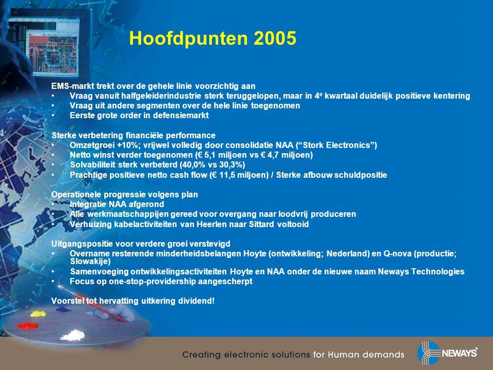 Toelichting resultatenrekening •Brutomarge goed op peil gebleven •NAA (voormalig Stork Electronics) volledig in de resultaten (2004, 50%) opgenomen •Bijzondere last i.v.m.
