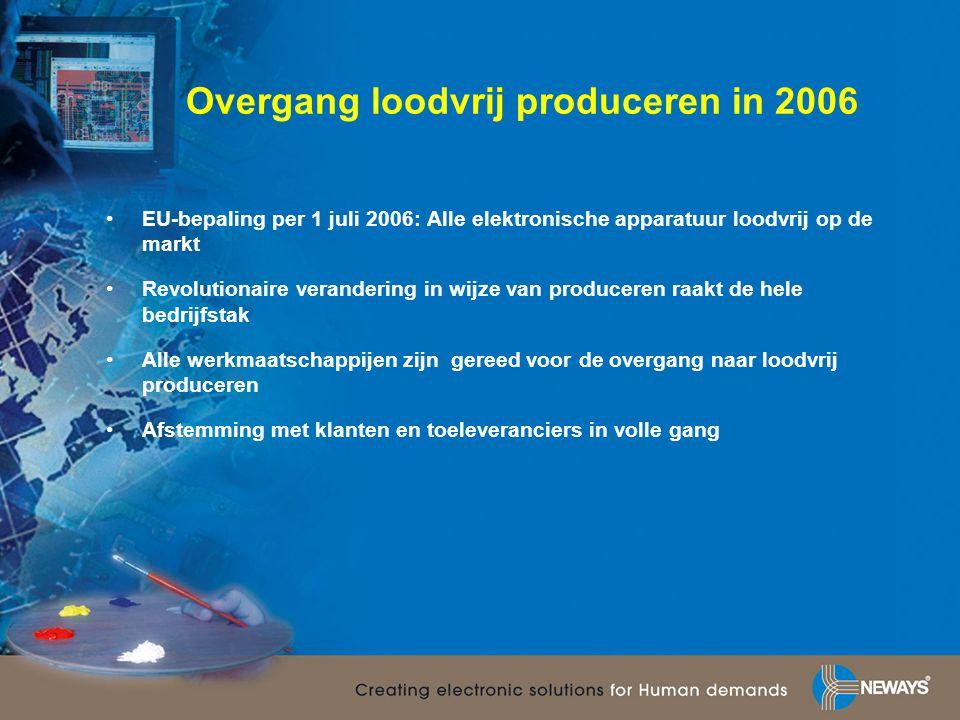 Overgang loodvrij produceren in 2006 •EU-bepaling per 1 juli 2006: Alle elektronische apparatuur loodvrij op de markt •Revolutionaire verandering in w