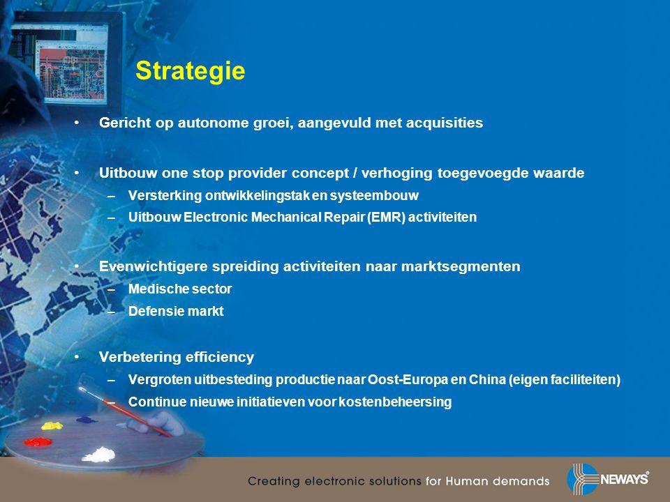 Strategie •Gericht op autonome groei, aangevuld met acquisities •Uitbouw one stop provider concept / verhoging toegevoegde waarde –Versterking ontwikk