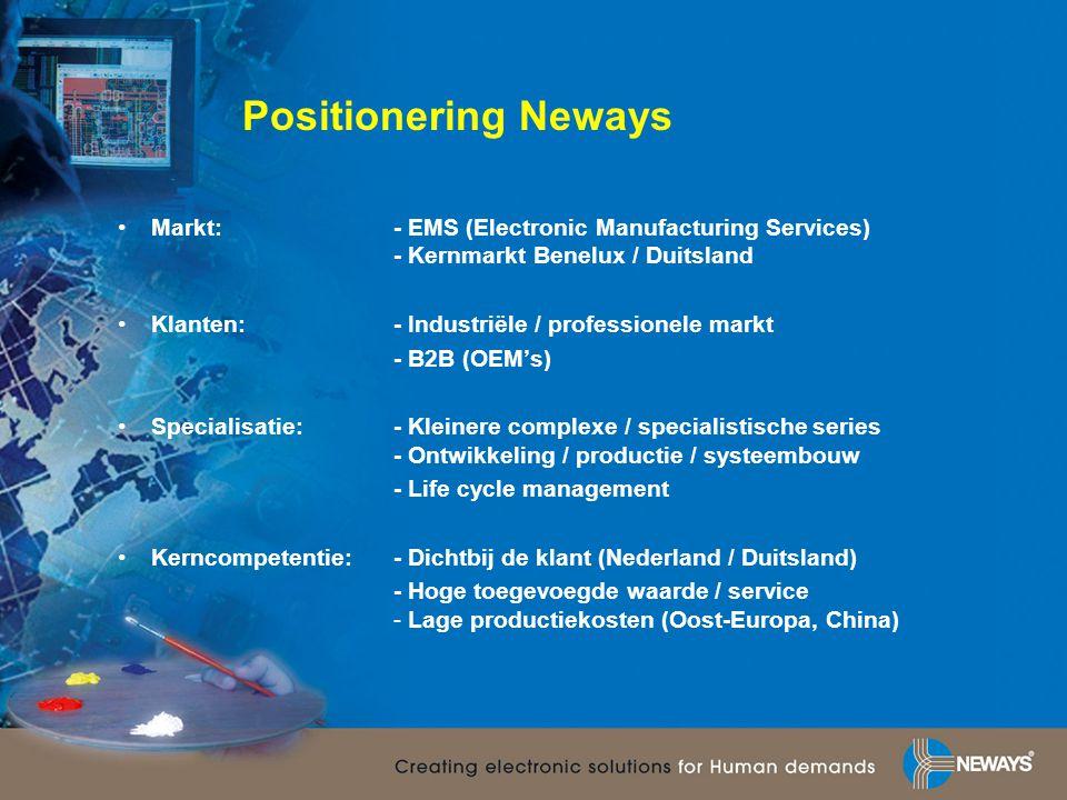Verwachtingen 2006 • Aandachtspunten interne organisatie: –Ruimte voor verbetering en aanscherping van de bedrijfsvoering; –Hoge prioriteit voor verdere verbetering van de samenwerking tussen de Neways-bedrijven en benutten van synergievoordelen.