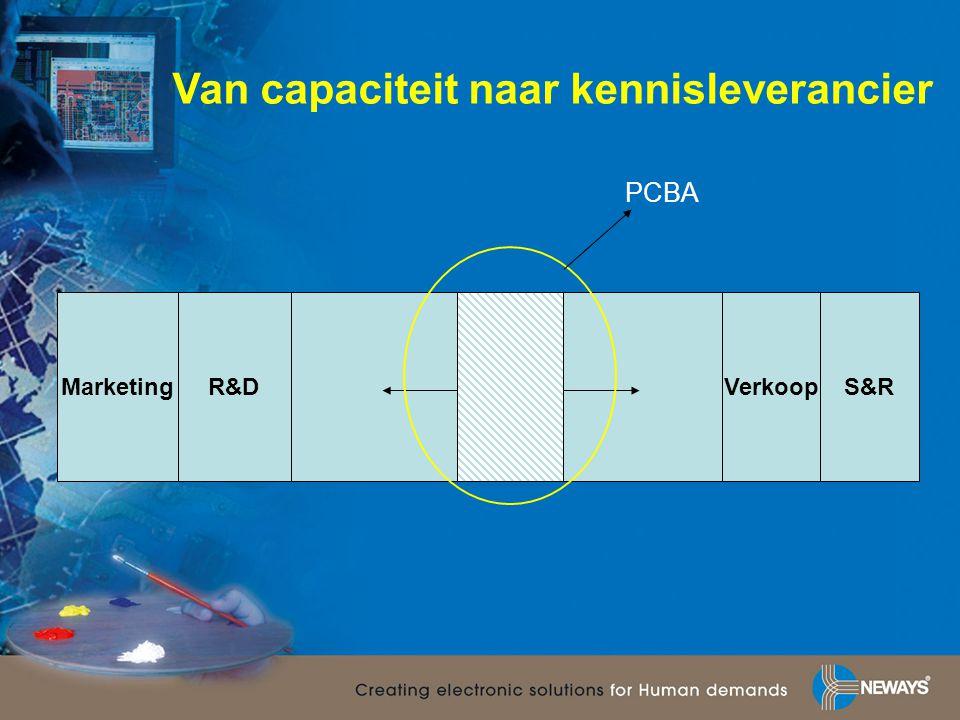 MarketingR&DVerkoopS&R PCBA Van capaciteit naar kennisleverancier