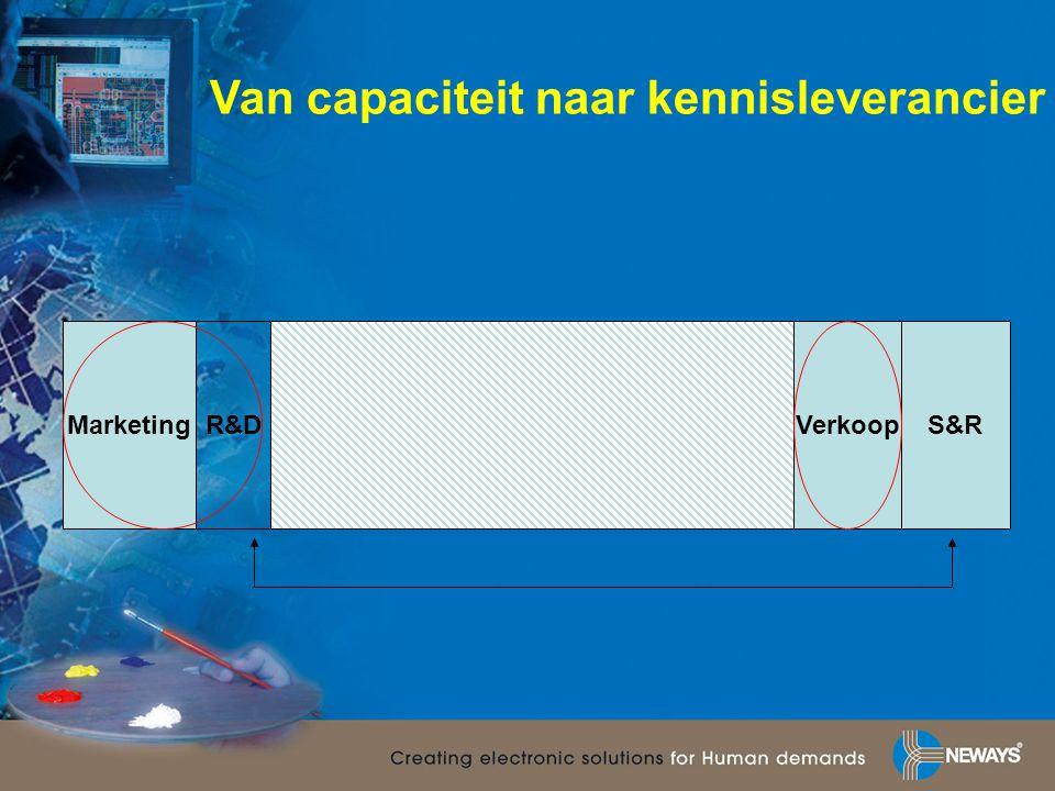 MarketingR&DVerkoopS&R Van capaciteit naar kennisleverancier