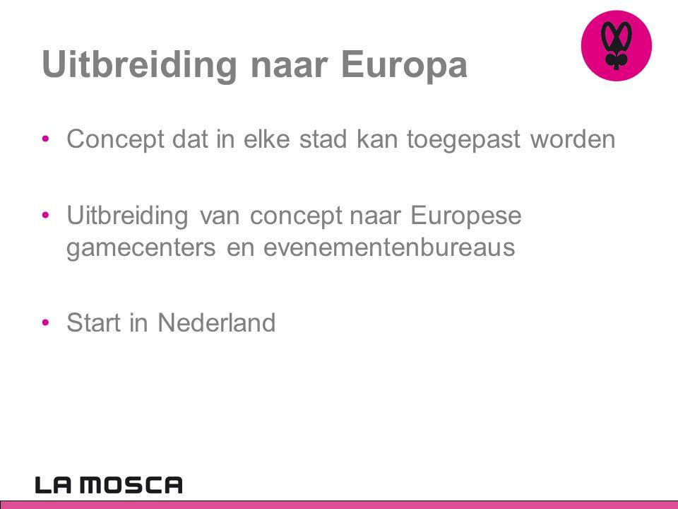 Uitbreiding naar Europa •Concept dat in elke stad kan toegepast worden •Uitbreiding van concept naar Europese gamecenters en evenementenbureaus •Start in Nederland