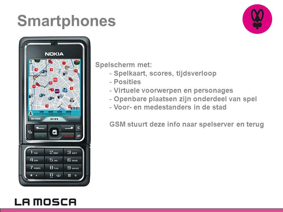 Smartphones Spelscherm met: - Spelkaart, scores, tijdsverloop - Posities - Virtuele voorwerpen en personages - Openbare plaatsen zijn onderdeel van sp