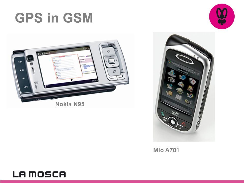 GPS in GSM Nokia N95 Mio A701