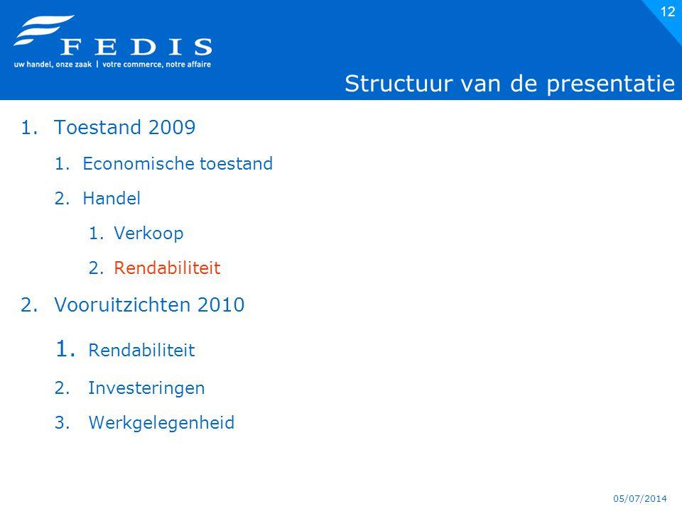 05/07/2014 12 Structuur van de presentatie 1.Toestand 2009 1.Economische toestand 2.Handel 1.Verkoop 2.Rendabiliteit 2.Vooruitzichten 2010 1.