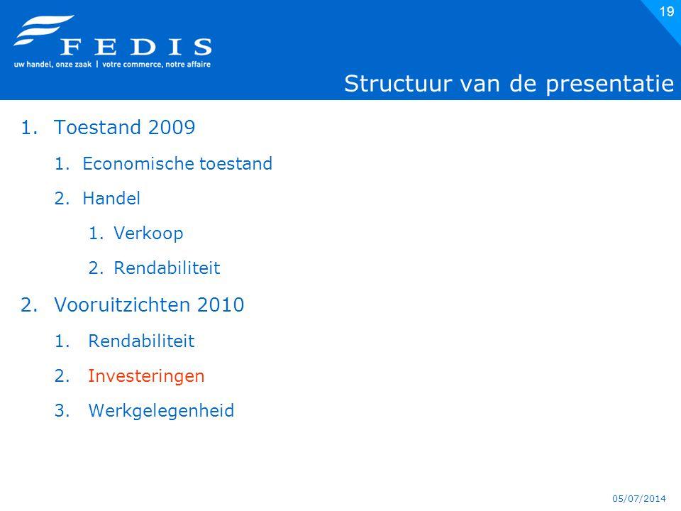 05/07/2014 19 Structuur van de presentatie 1.Toestand 2009 1.Economische toestand 2.Handel 1.Verkoop 2.Rendabiliteit 2.Vooruitzichten 2010 1.Rendabiliteit 2.