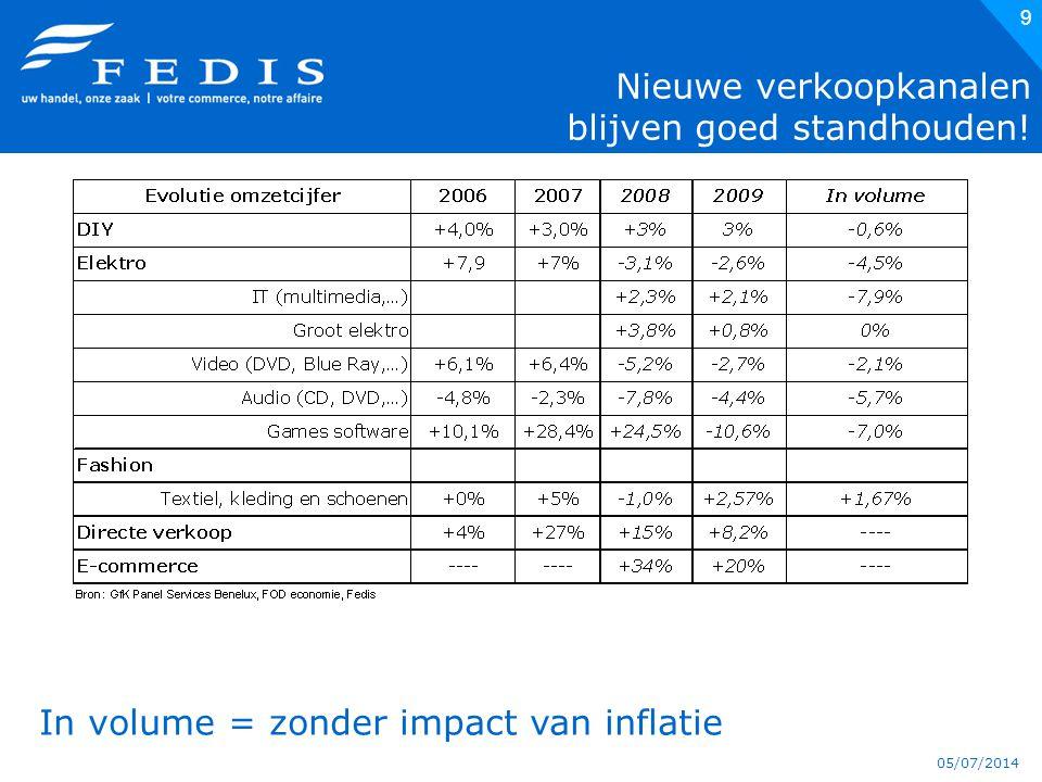 05/07/2014 10 Voeding: daling van verkoopvolume bevestigd.